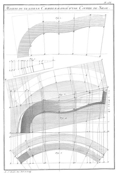 File:A-J Roubo - L'Art du Menuisier - Planche 238.png