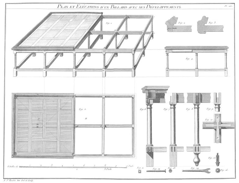 File:A-J Roubo - L'Art du Menuisier - Planche 255.png