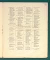 AGAD (11) Lista członków Zjednoczonej Emigracji Polskiej, Pudło 663, s. 129.png