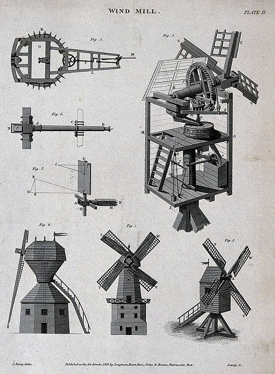 File A Cutaway Diagram Of The Inside Of A Windmill  Top