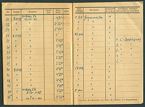 Amtsdokument Paul Fischer 1942-10-14 Hauptmann Nationalsozialistisches Fliegerkorps NSFA Flugbuch Nr. NSFK-Formblatt 602 Ap. A III. 5.38-7.40 Seite 14 und 15 Flugübungen 3.jpg