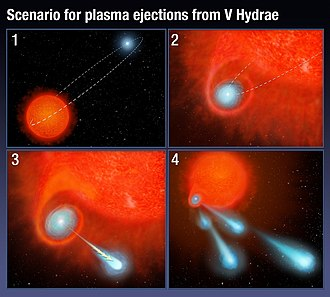 Binary star - Artist rendering of plasma ejections from V Hydrae