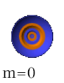 AtomicOrbital n6 l0.png