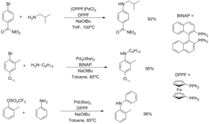 (1,1'-Bis(diphenylphosphino)ferrocene)palladium(II) dichloride - Image: BHA Secondgenexamples
