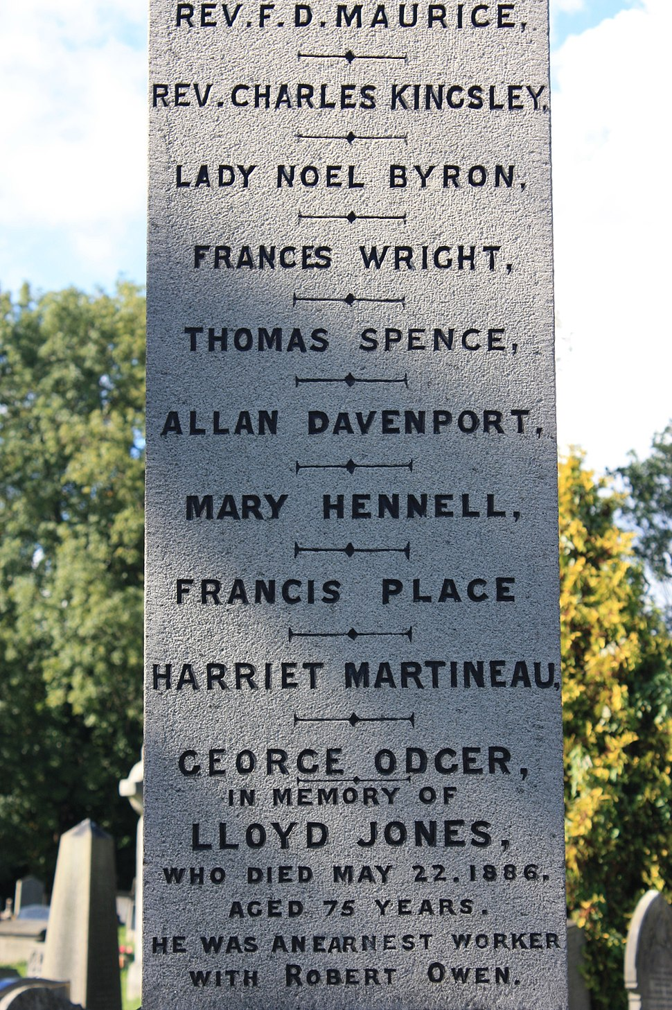 Base of the Reformers Memorial, Kensal Green Cemetery, showing Lloyd Jones
