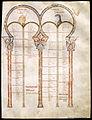 Biblia hispalense - f278r.jpg