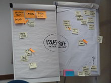 Big Fat Brussels Meeting April 2013 - Issues + scope (1).JPG