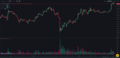 Bitcoin daily price chart.png