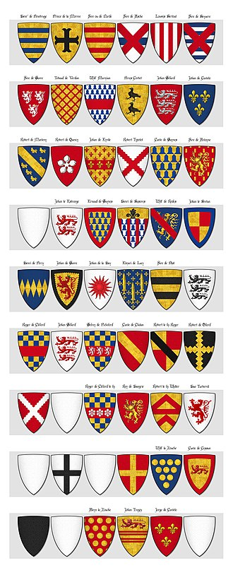 Camden Roll - Image: CAMDEN ROLL Panel 2 shields 55 to 108