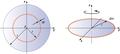 CNX UPhysics 10 05 disk.png