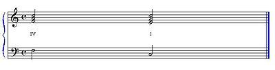 Esempio di cadenza plagale (IV-I)