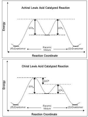Chiral Lewis acid - Image: Chiral and Achiral Lewis Acid Catalyzed reactions