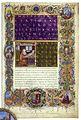 Codex Hieronymus, Bibliotheca Corviniana.jpg