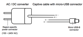 Micro-USB-Standard – Wikipedia