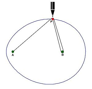 Generalized conic
