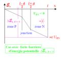 Diode à jonction P - N en polarisation inverse - diagramme d'énergie potentielle des électrons de conduction n.png