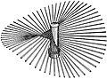 EB1911 - Mechanics - Fig. 41.jpg