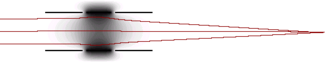 Electrostatic lens - Path of ions in an einzel lens.