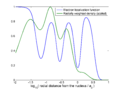 Electron localization function of Kr (HF cc-pV5Z).png