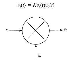Esquema básico mezclador de frecuencias