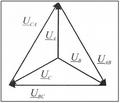 Faasi- ja liinipingete vektordiagramm.png