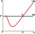 Figura 2grup11.png
