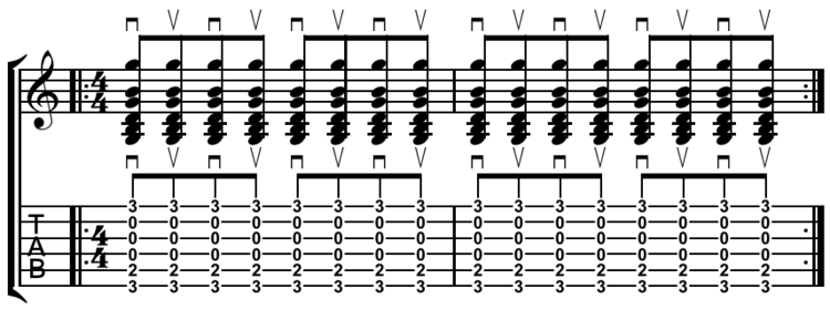 Guitar strum on open G chord base pattern