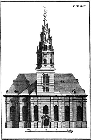 Hafnia Hodierna - Image: Hafnia Hodierna Tab XCV Vor Frelsers Kirke