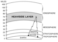Heaviside Layer (PSF).png