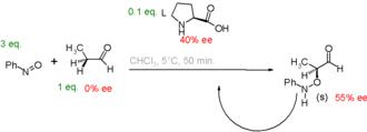 Homochirality - Scheme 2. Blackmond autocatalysis