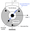 Interfaçage d'un pendule de torsion pour enregistrement.png