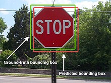 An example of object detection (a stop sign) in computer vision.