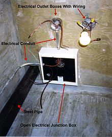 Incredible Junction Box Wikipedia Wiring 101 Mecadwellnesstrialsorg