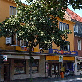 Kindertheater Bonn