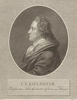 Carl Friedrich Kielmeyer German biologist and naturalist