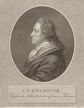 Karl Friedrich von Kielmeyer