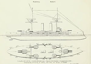 Katori-class battleship - Right elevation and deck plan of the Katori-class battleships from Brassey's Naval Annual 1912
