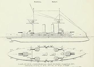 Katori-class battleship - Right elevation and deck plan of the Katori-class battleships from Brassey's Naval Annual 1912