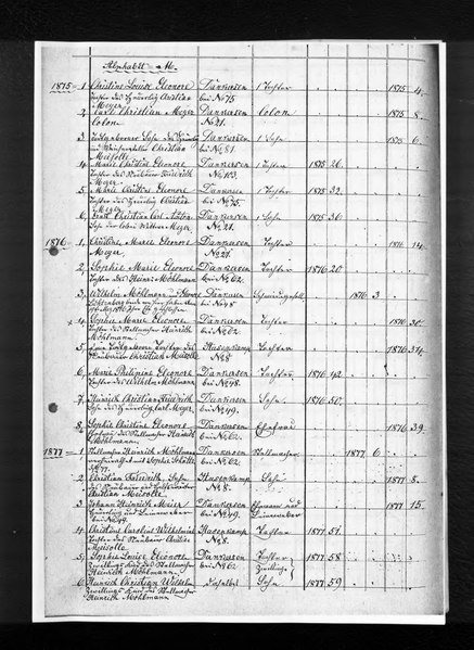 File:Kombiniertes Namensverzeichnis zu den Geburts-, Heirats- und Sterberegistern des Standesamtes Dankersen, 1874 (4. Quartal) bis 1938, Teil 2 (M bis Z).djvu