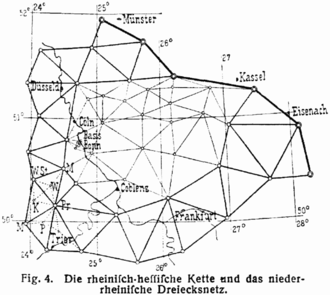 Triangulation (surveying) - Nineteenth-century triangulation network for the triangulation of Rhineland-Hesse