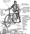 Le parfait cyclotouriste (1893).jpg