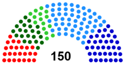 Legislative Chamber of the Oliy Majlis (Parliament) of the Republic of Uzbekistan (after elections 2019-2020).png