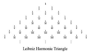 LeibnizHarmonicTriangle.jpg