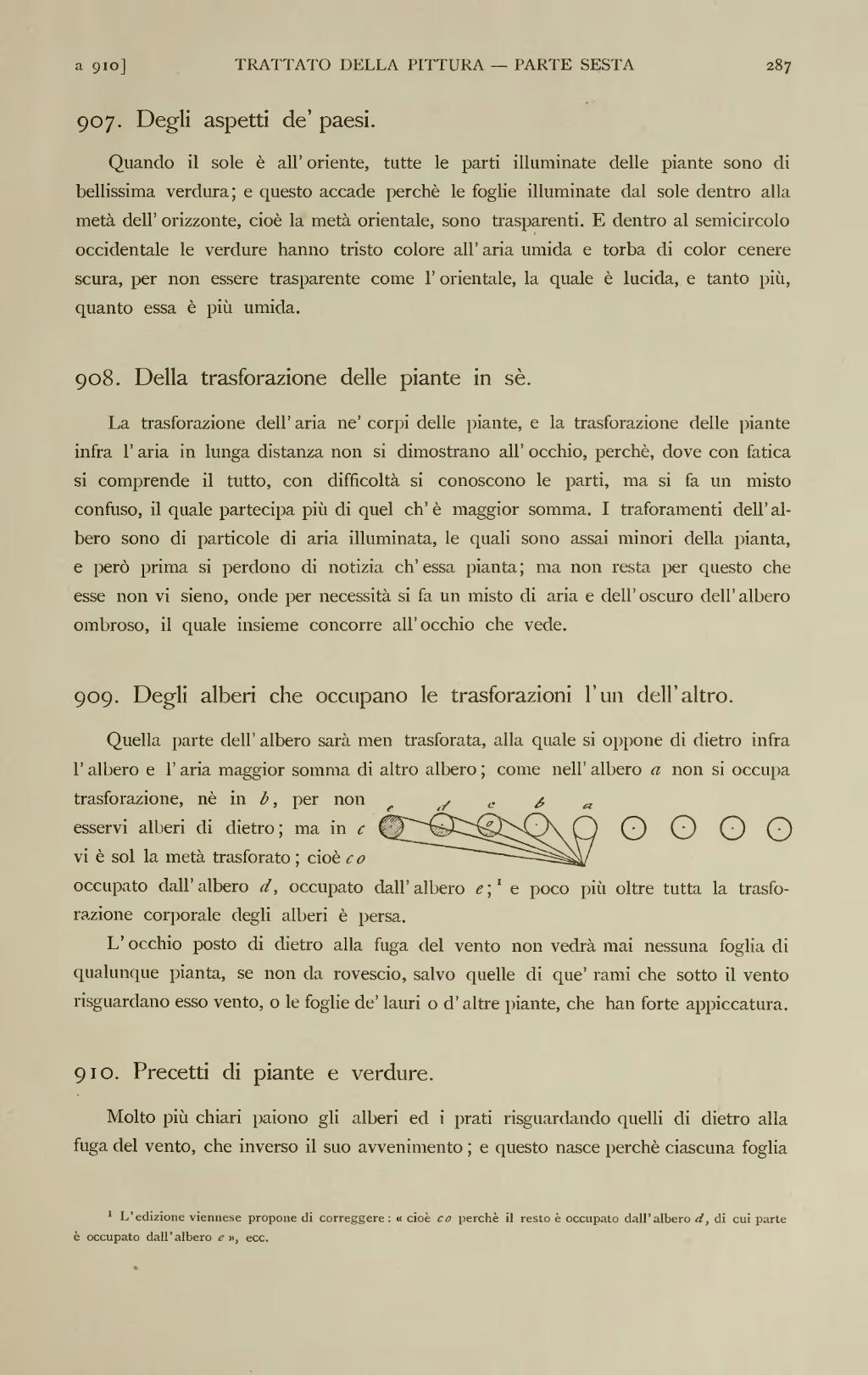 Immagini Di Piante E Alberi pagina:leonardo - trattato della pittura, 1890.djvu/361