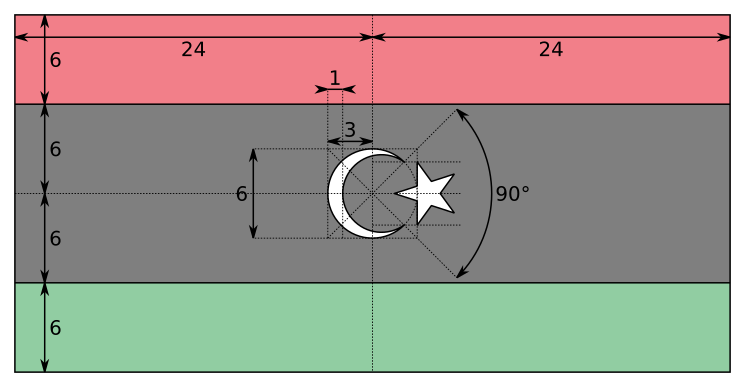 Libya Flag Constitutional Construction.svg