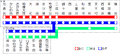 Linemap of Sagami Railway.PNG