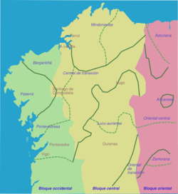 Galician Natural Resources