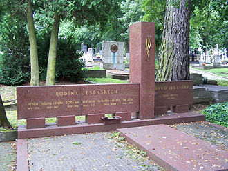 National Cemetery in Martin - The grave of Janko Jesenský