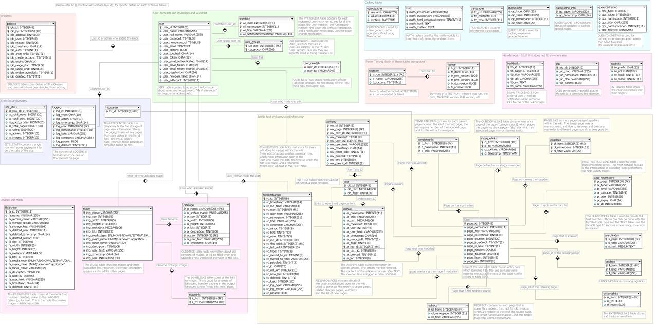 Database diagram tool free download edgrafik database diagram tool free download ccuart Image collections