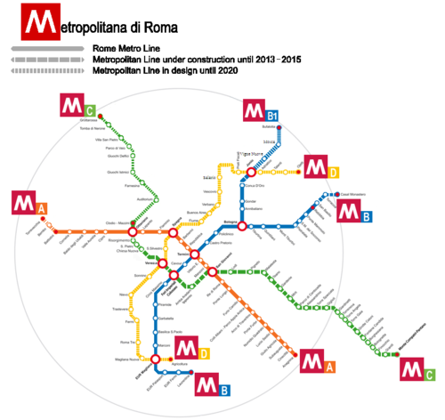 Rome Metro Map The Full Wiki